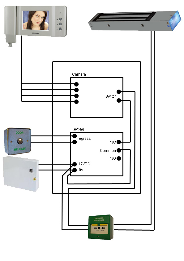Magnetic Door Lock Wiring Diagram from www.onlinesecurityproducts.co.uk