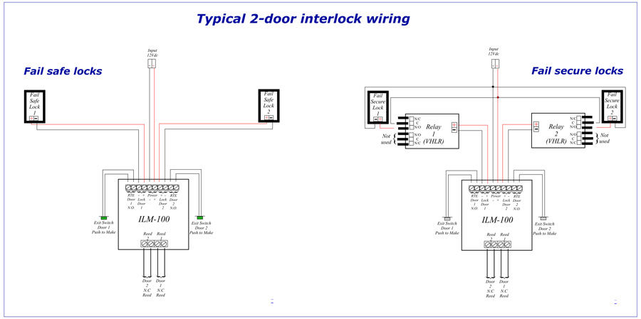 door interlocks