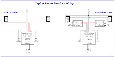 Door Switches And Interlocks on washer repair chapter 2