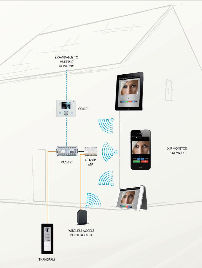 Opalexairkitilustration on Inter Speaker Wiring Diagram Of A